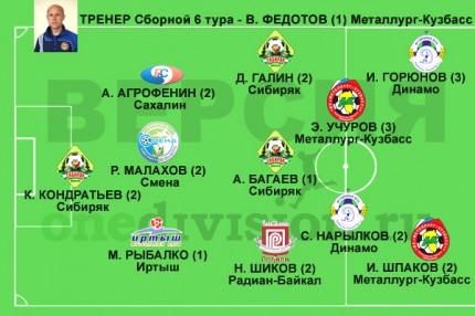 Роман Малахов и Анатолий Агрофенин вошли в состав сборной тура