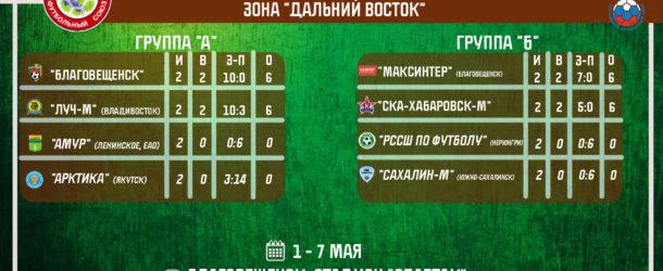 Стали известны все полуфиналисты Кубка Дальнего Востока
