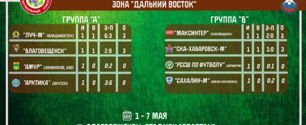 Сыграны первые матчи Кубка Дальнего Востока