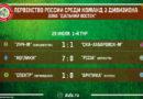 Ничья в «дерби», 7 голов «Ноглик», победа «Спектра» в концовке и меньшинстве